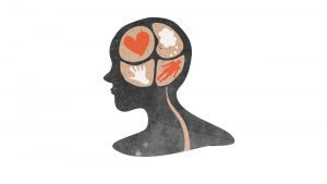 A head filled with the four aspects of symptoms: Emotional, cognitive, physical, and behavioral